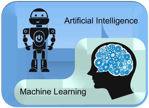 Artificial Intelligence v/s Machine Learning