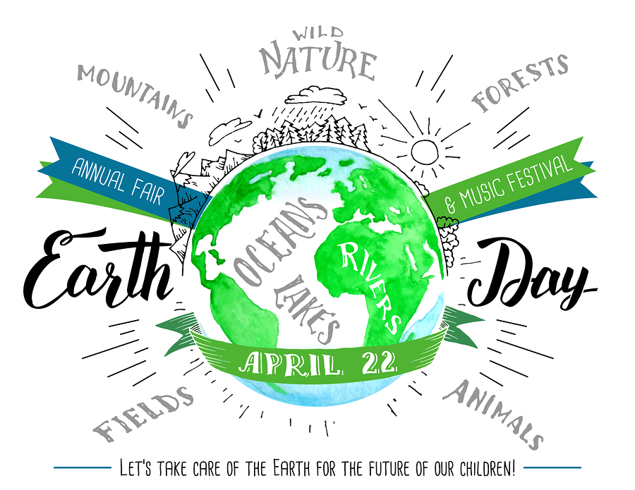 Importance of Earth day 2020