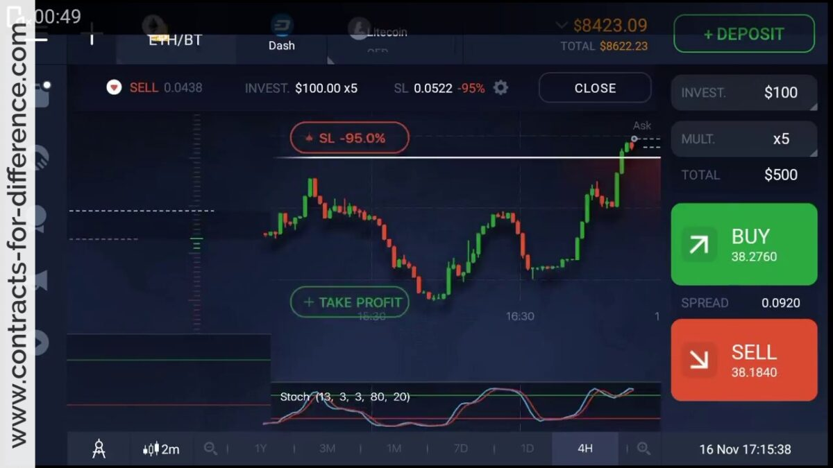 Best option trading strategies